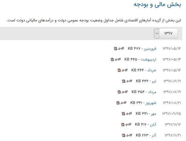 بانک مرکزی , وزارت امور اقتصادی و دارایی جمهوری اسلامی ایران , بودجه ایران ,